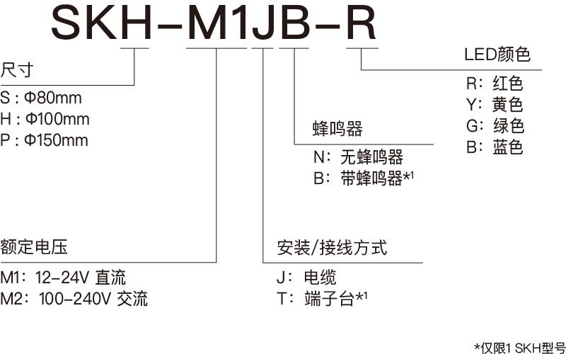 PATLITE派特莱报警灯SK(图8)